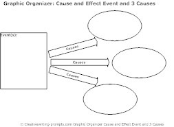 picture regarding Cause and Effect Graphic Organizer Printable identified as Bring about and Effects Image Organizer