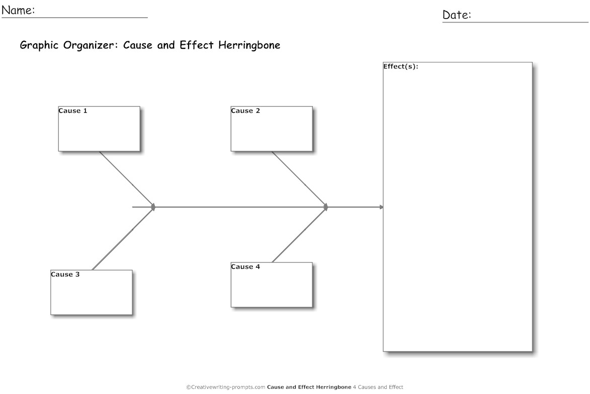 Cause and effect Graphic organizer herringbone