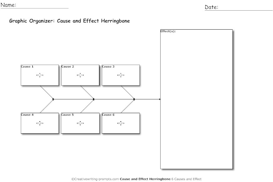 Cause and effect Graphic organizer herringbone 6 causes