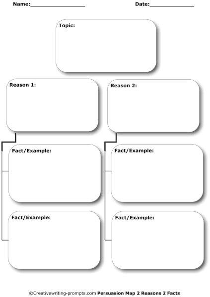 Graphic Organizer: Persuasive Map 2 Reasons 2 Facts